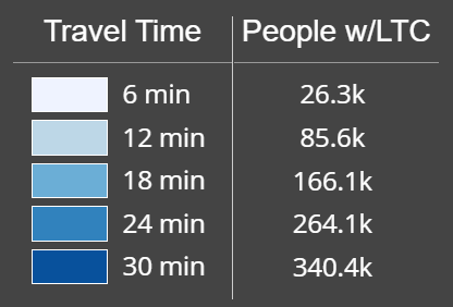 Travel time outputs