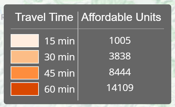 Travel time results